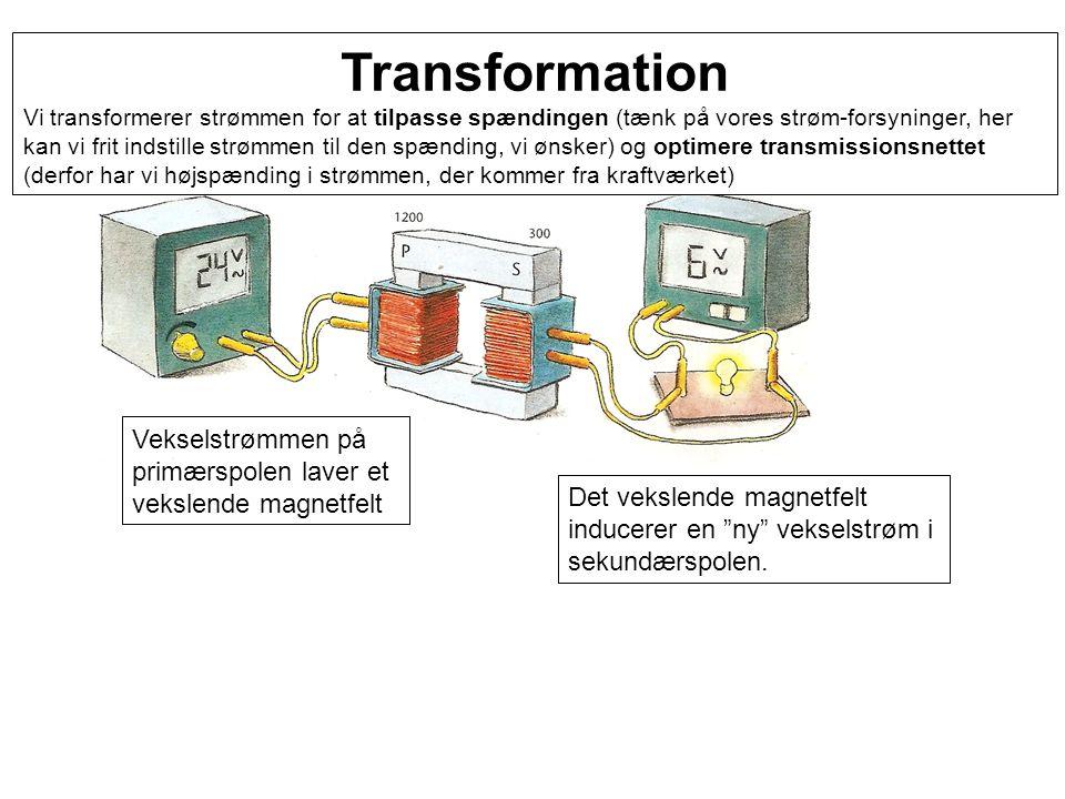 Transformation Vekselstrømmen på primærspolen laver et