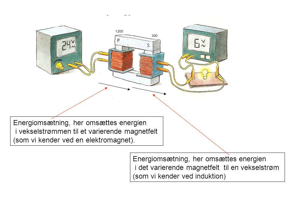 Energiomsætning, her omsættes energien