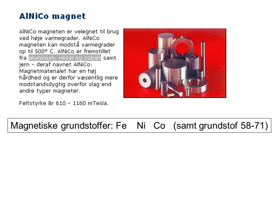 Magnetiske grundstoffer: Fe Ni Co (samt grundstof 58-71)