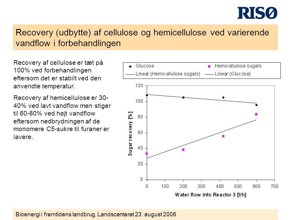 Recovery (udbytte) af cellulose og hemicellulose ved varierende vandflow i forbehandlingen