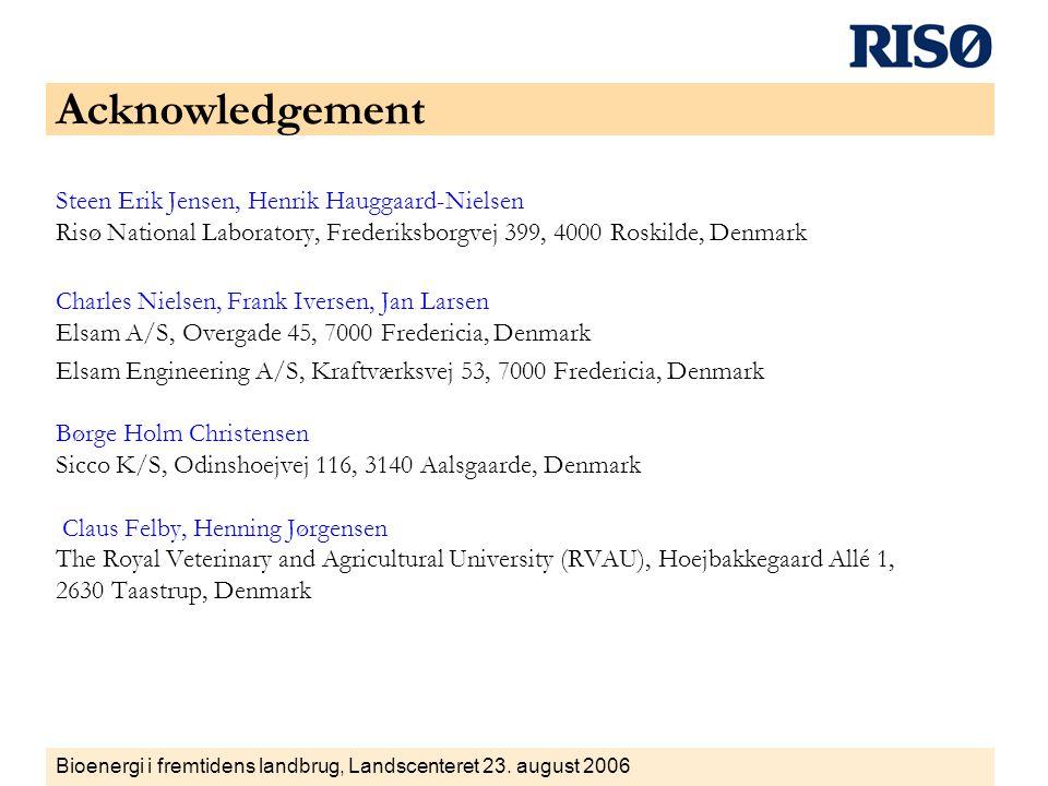 Acknowledgement Steen Erik Jensen, Henrik Hauggaard-Nielsen Risø National Laboratory, Frederiksborgvej 399, 4000 Roskilde, Denmark.