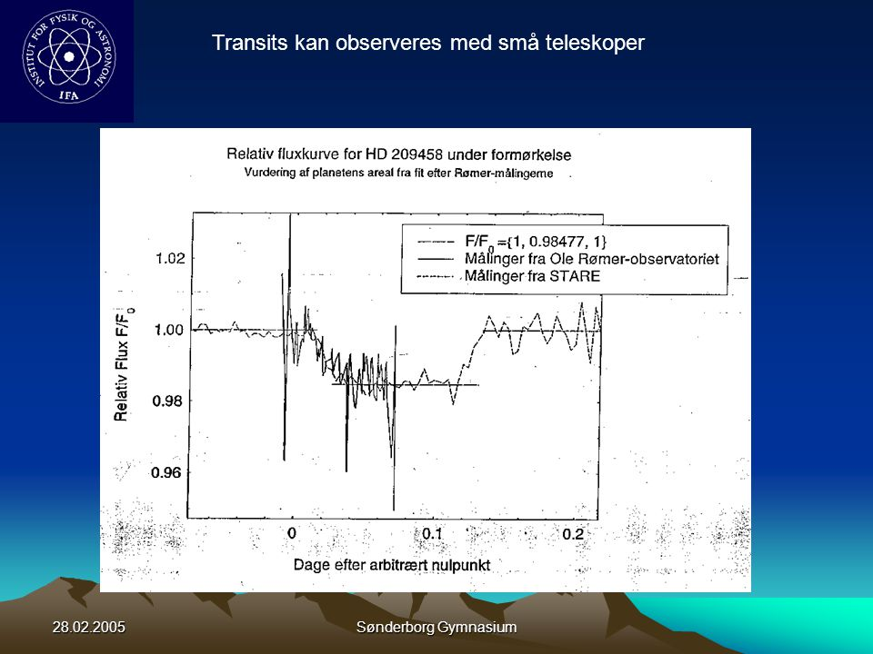 Transits kan observeres med små teleskoper