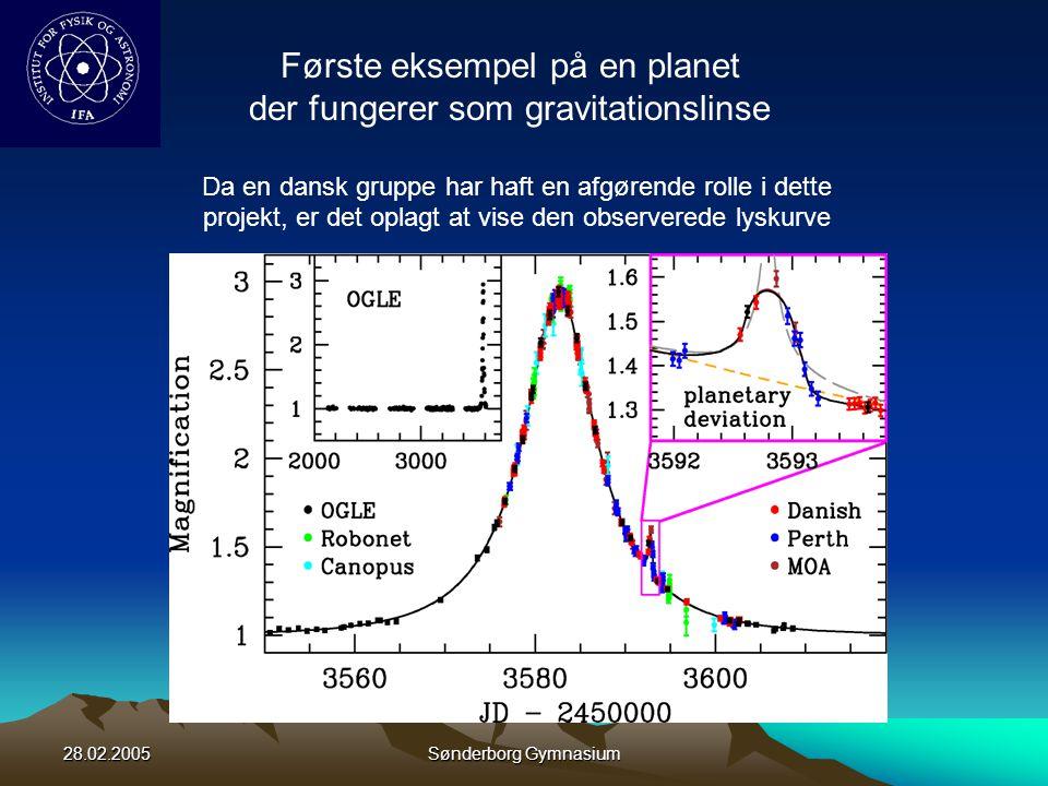 Første eksempel på en planet der fungerer som gravitationslinse