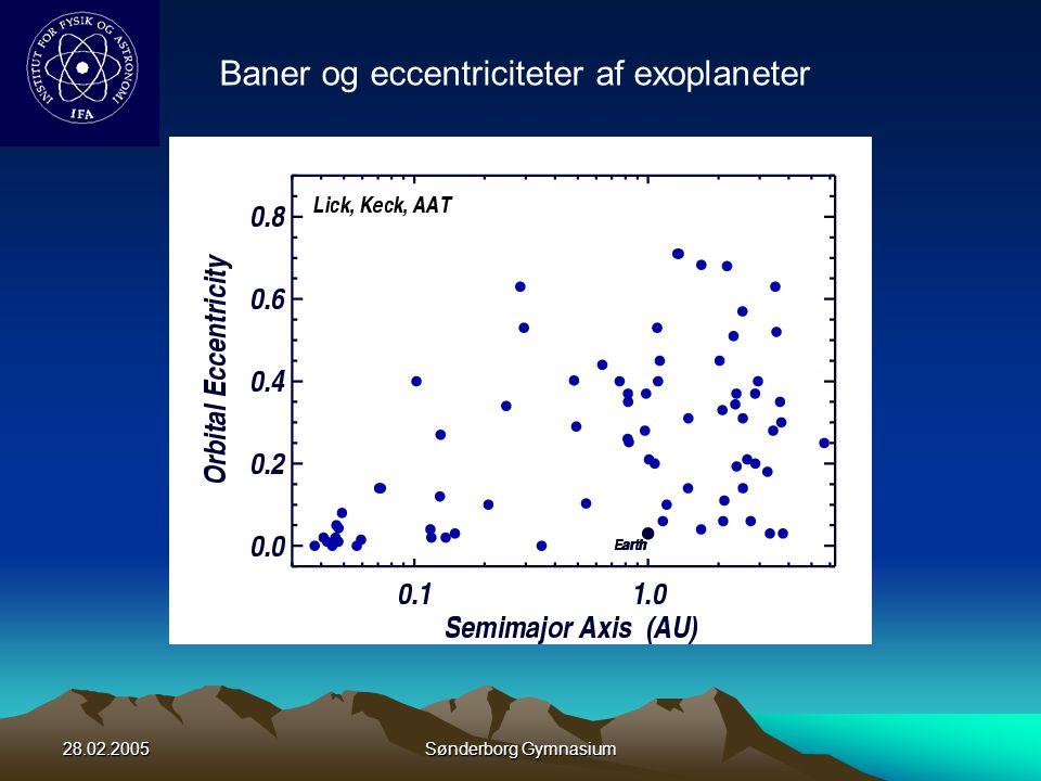 Baner og eccentriciteter af exoplaneter