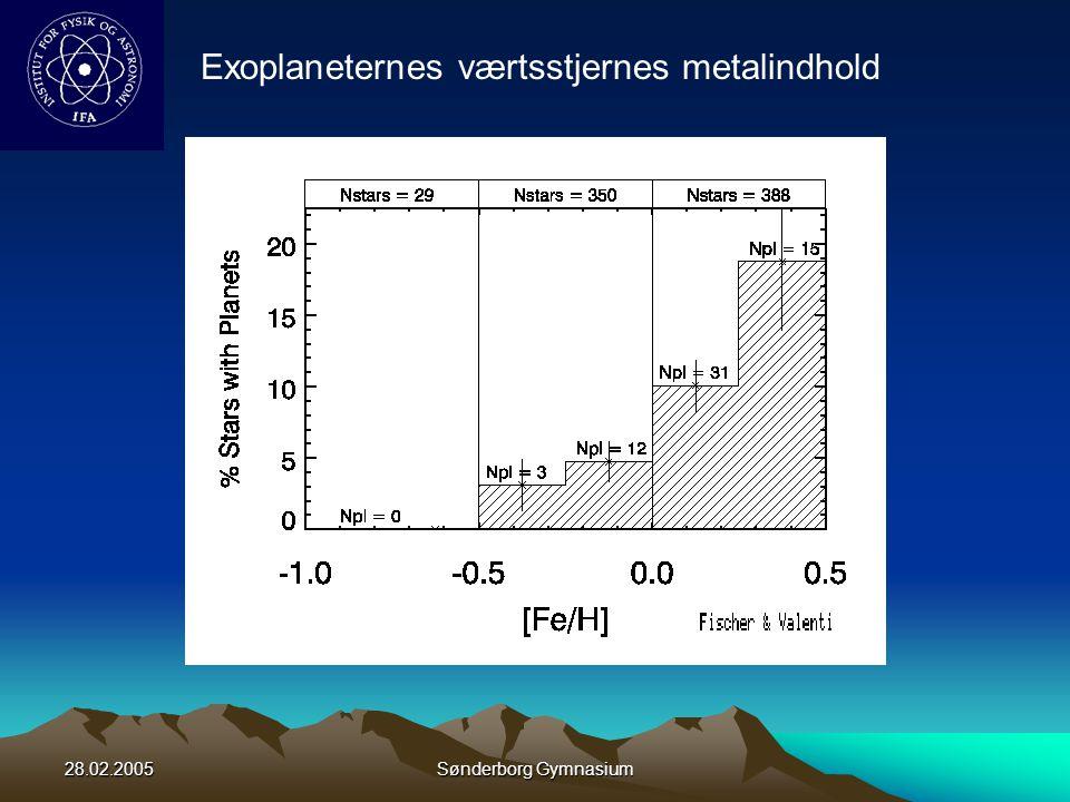 Exoplaneternes værtsstjernes metalindhold