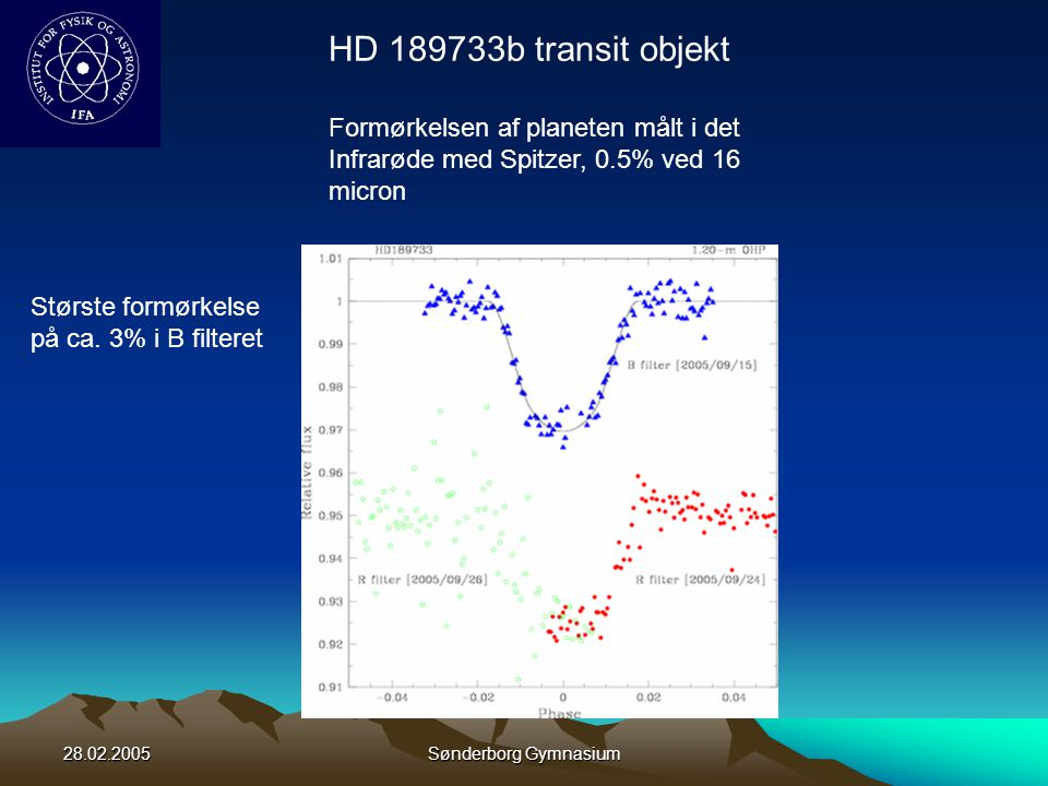 HD 189733b transit objekt Formørkelsen af planeten målt i det