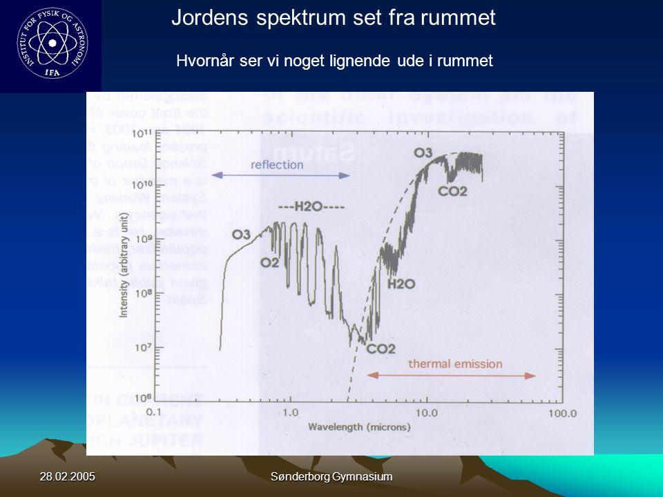 Jordens spektrum set fra rummet