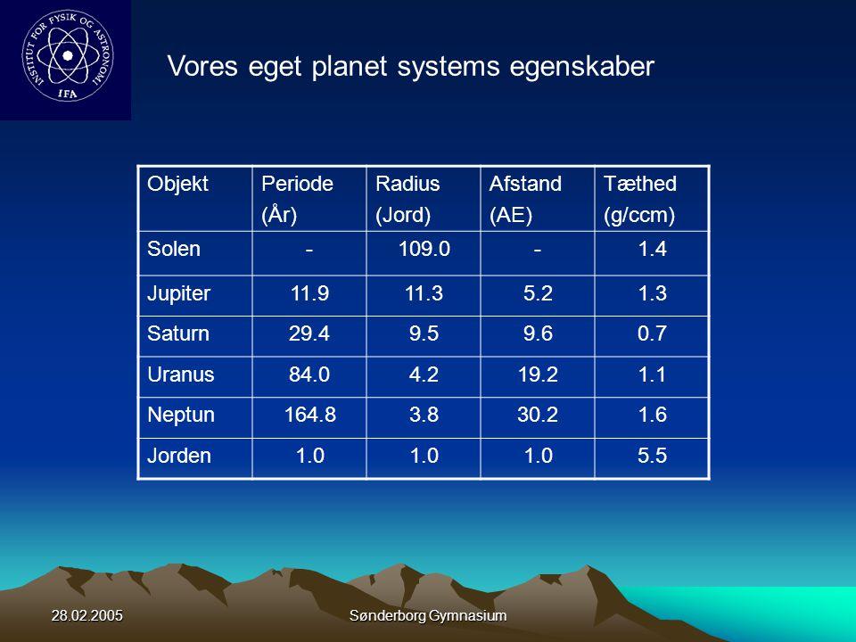 Vores eget planet systems egenskaber