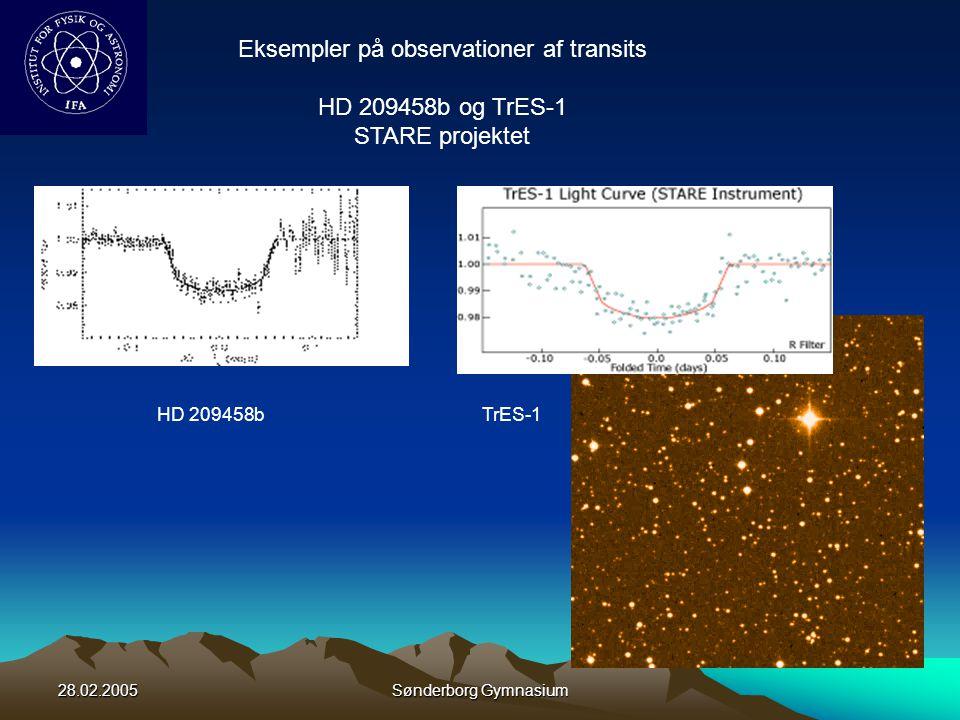 Eksempler på observationer af transits
