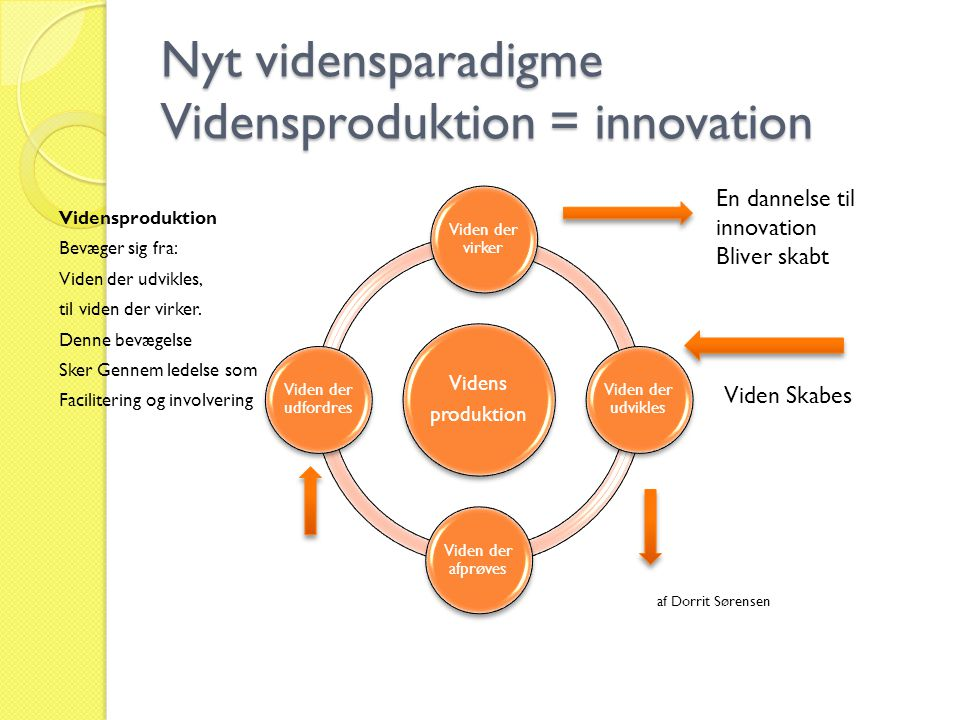 Nyt vidensparadigme Vidensproduktion = innovation