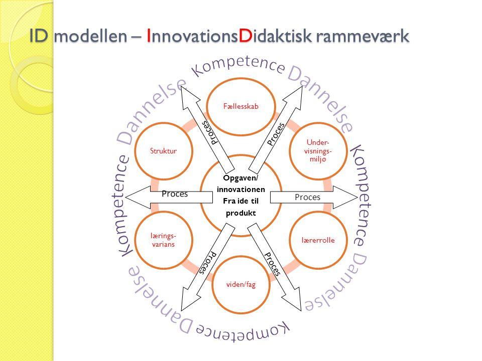 ID modellen – InnovationsDidaktisk rammeværk