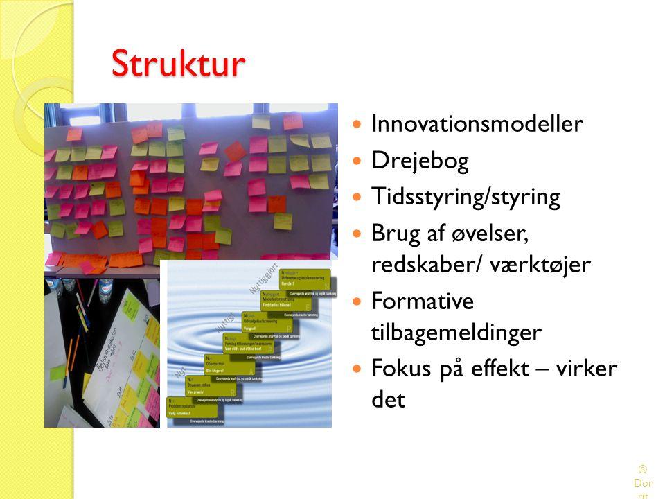 Struktur Innovationsmodeller Drejebog Tidsstyring/styring