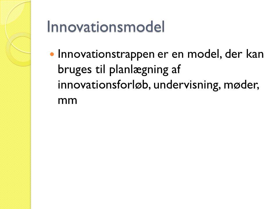 Innovationsmodel Innovationstrappen er en model, der kan bruges til planlægning af innovationsforløb, undervisning, møder, mm.