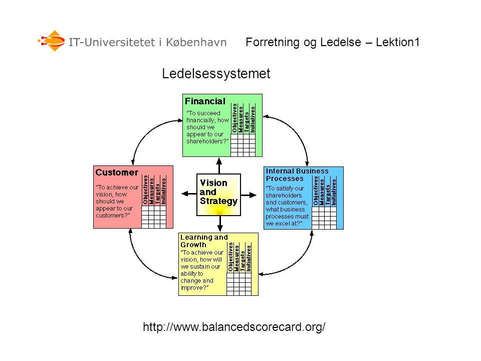 Ledelsessystemet Forretning og Ledelse – Lektion1 Balanced Scorecard