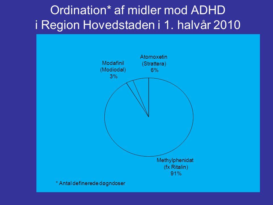 Ordination* af midler mod ADHD i Region Hovedstaden i 1. halvår 2010