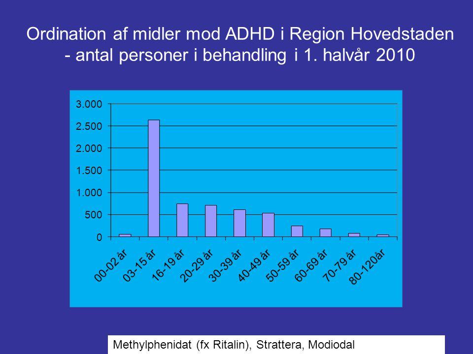Ordination af midler mod ADHD i Region Hovedstaden - antal personer i behandling i 1. halvår 2010