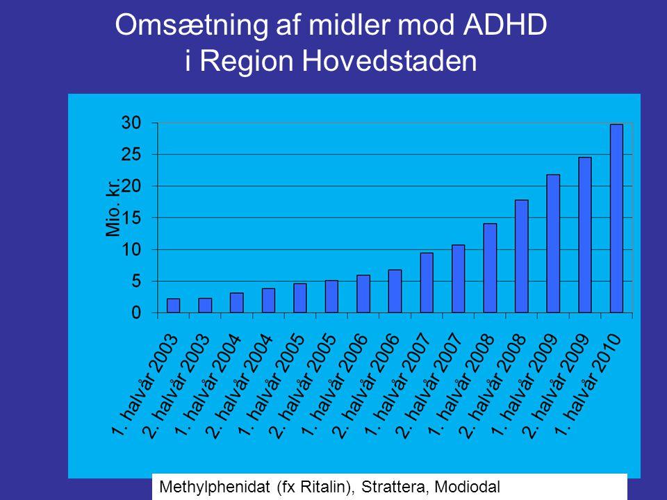 Omsætning af midler mod ADHD i Region Hovedstaden