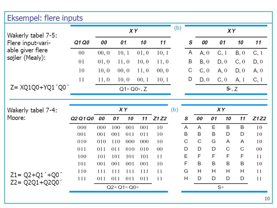 Eksempel: flere inputs