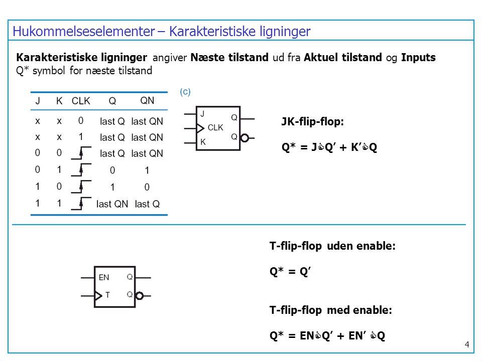 Hukommelseselementer – Karakteristiske ligninger