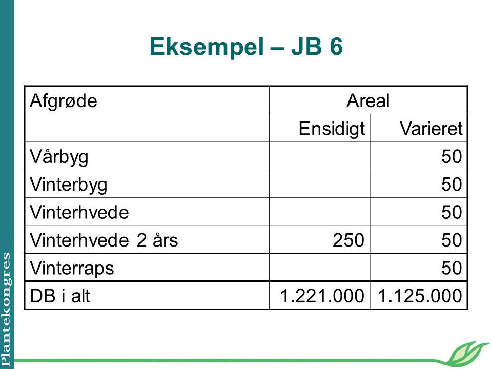 Eksempel – JB 6 Afgrøde Areal Ensidigt Varieret Vårbyg 50 Vinterbyg