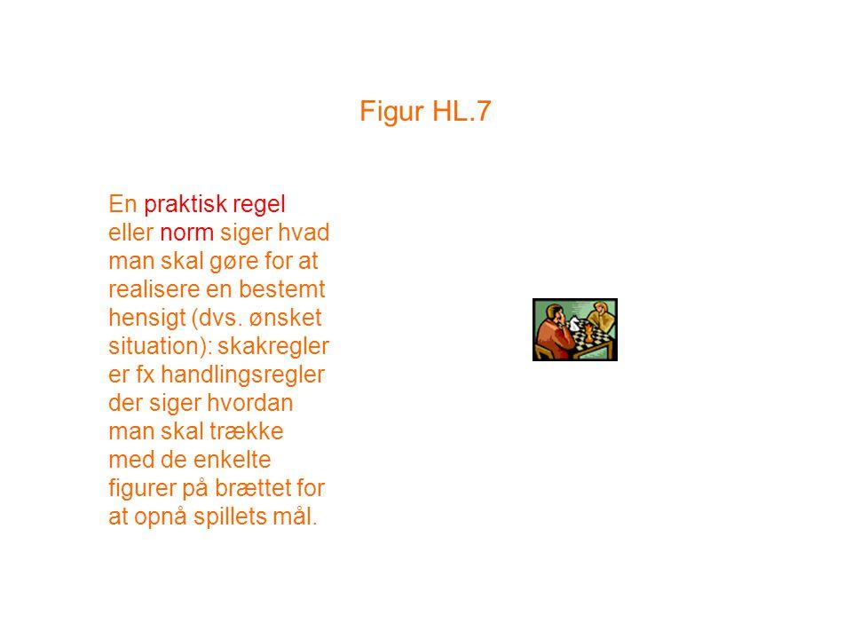 Figur HL.7