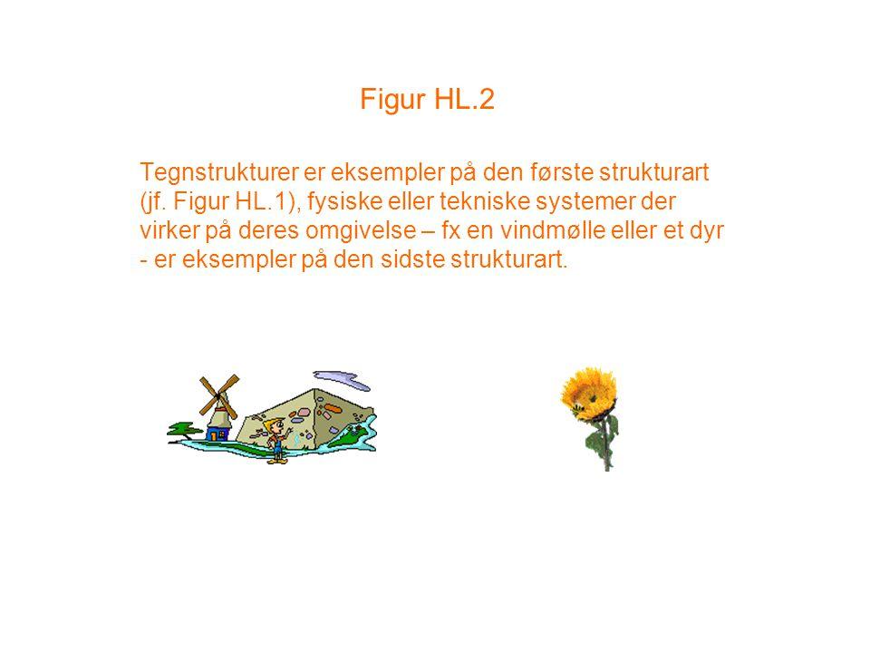 Figur HL.2