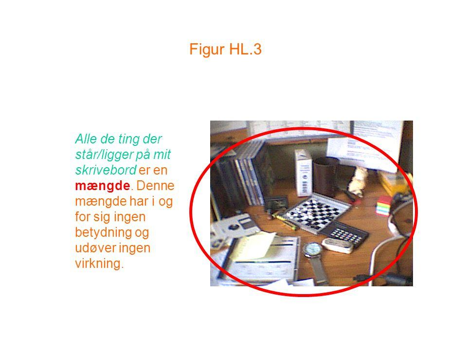 Figur HL.3 Alle de ting der står/ligger på mit skrivebord er en mængde.