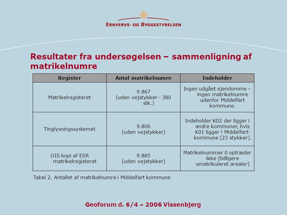 Geoforum d. 6/4 – 2006 Vissenbjerg