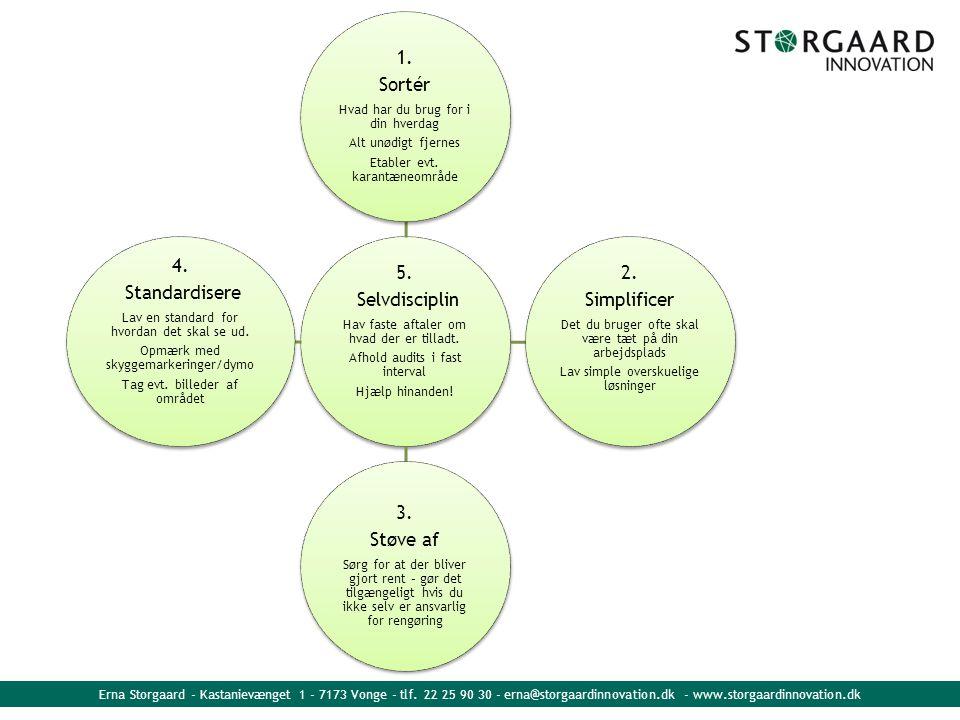 4. 5. Standardisere 2. Selvdisciplin 1. 3. Simplificer Støve af Sortér