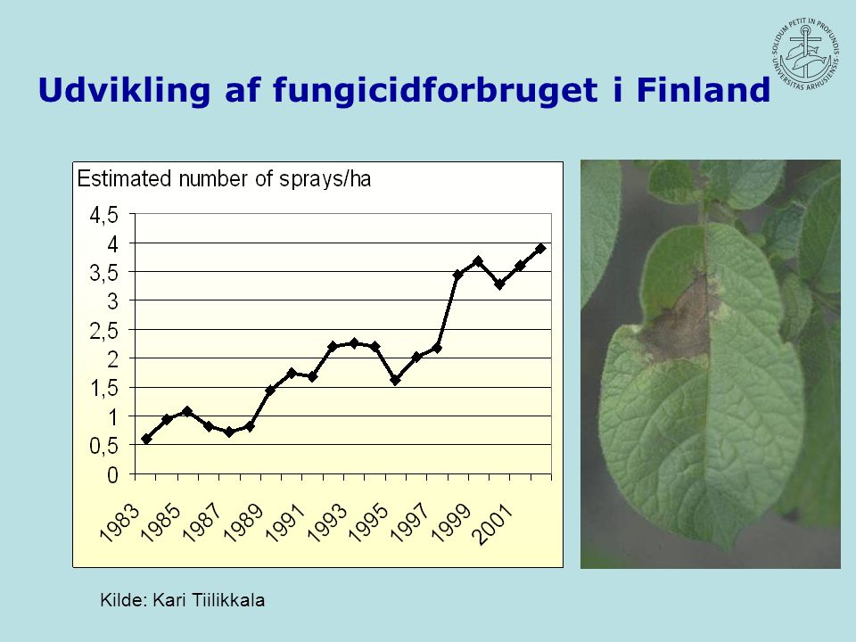 Udvikling af fungicidforbruget i Finland