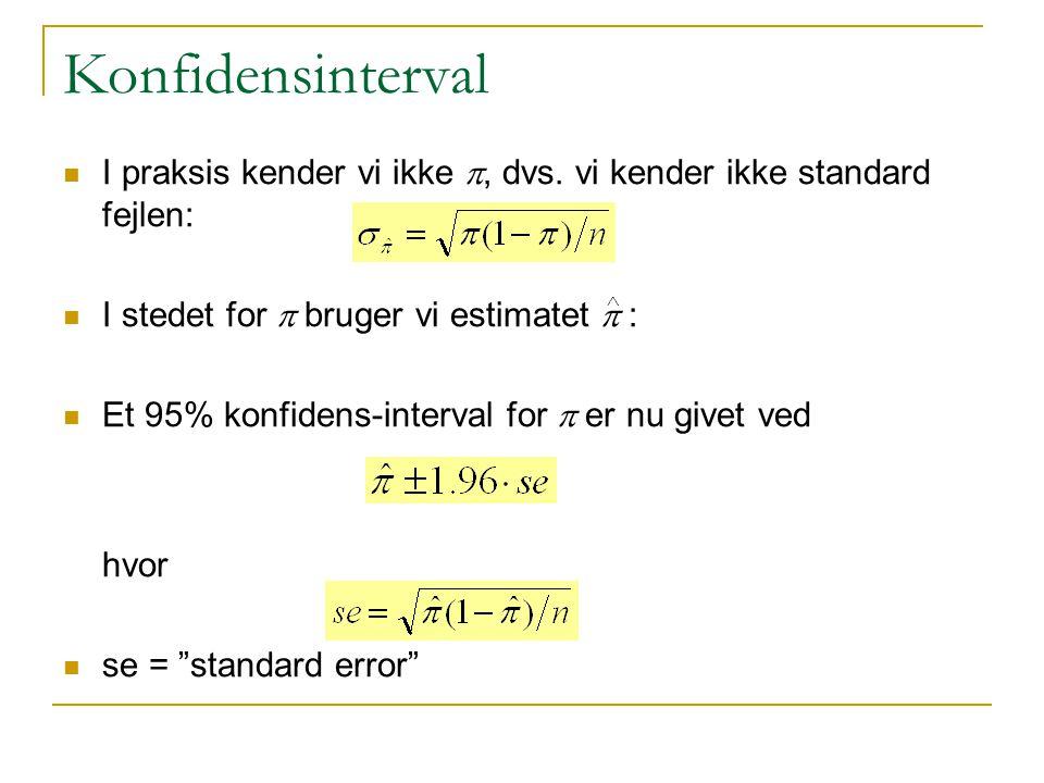Konfidensinterval I praksis kender vi ikke p, dvs. vi kender ikke standard fejlen: I stedet for p bruger vi estimatet p :