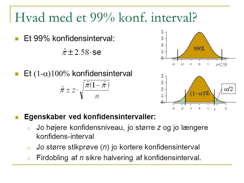 Hvad med et 99% konf. interval