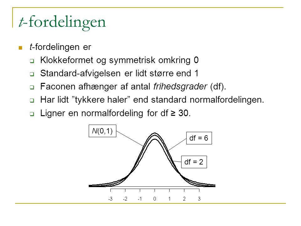 t-fordelingen t-fordelingen er Klokkeformet og symmetrisk omkring 0