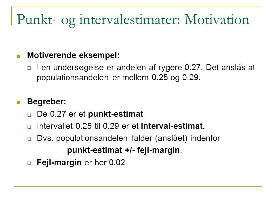Punkt- og intervalestimater: Motivation