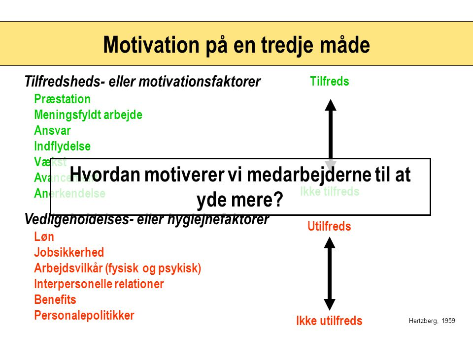 Motivation på en tredje måde