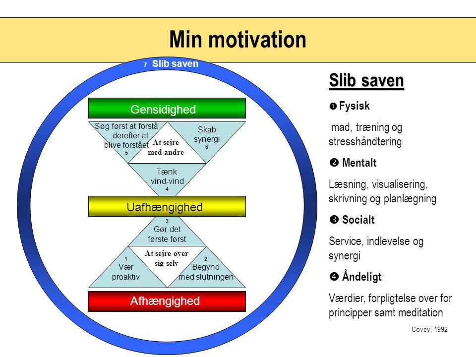 Min motivation Slib saven mad, træning og stresshåndtering Gensidighed