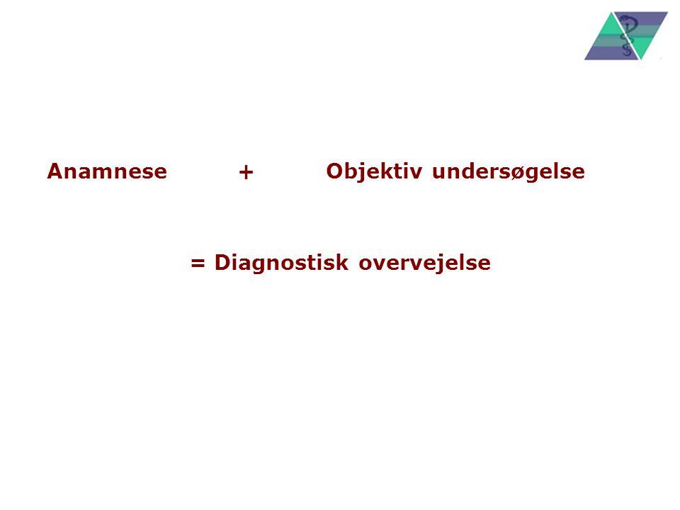 + Objektiv undersøgelse = Diagnostisk overvejelse