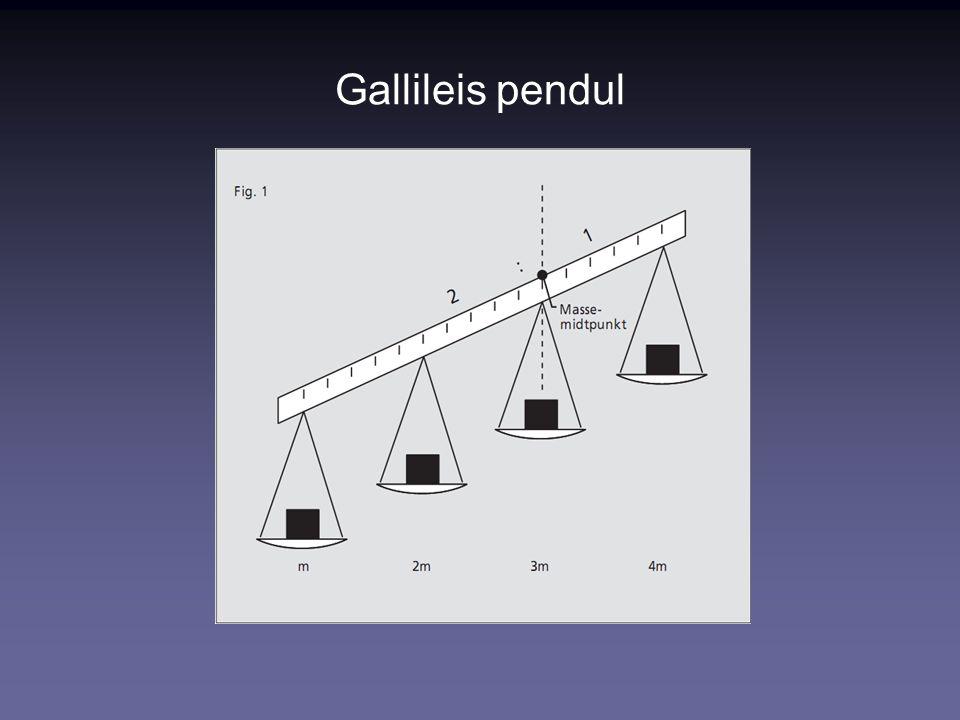 Gallileis pendul