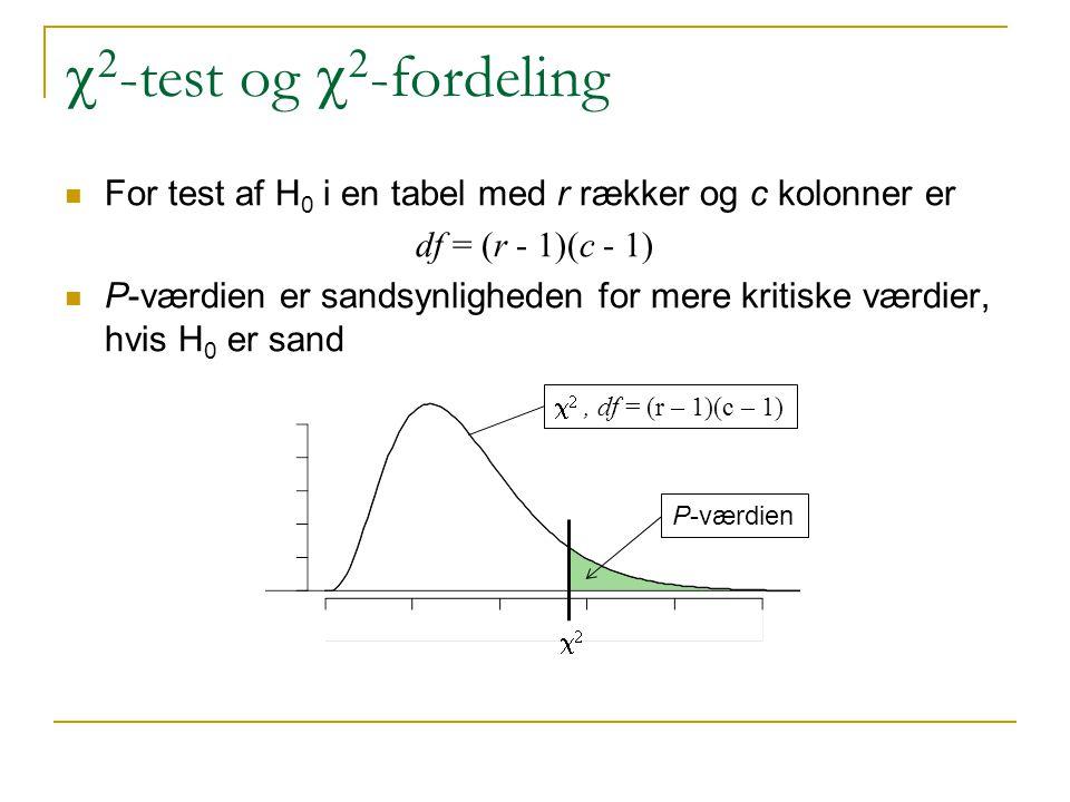 c2-test og c2-fordeling For test af H0 i en tabel med r rækker og c kolonner er. df = (r - 1)(c - 1)