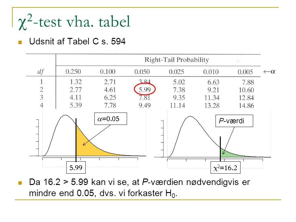 c2-test vha. tabel Udsnit af Tabel C s. 594