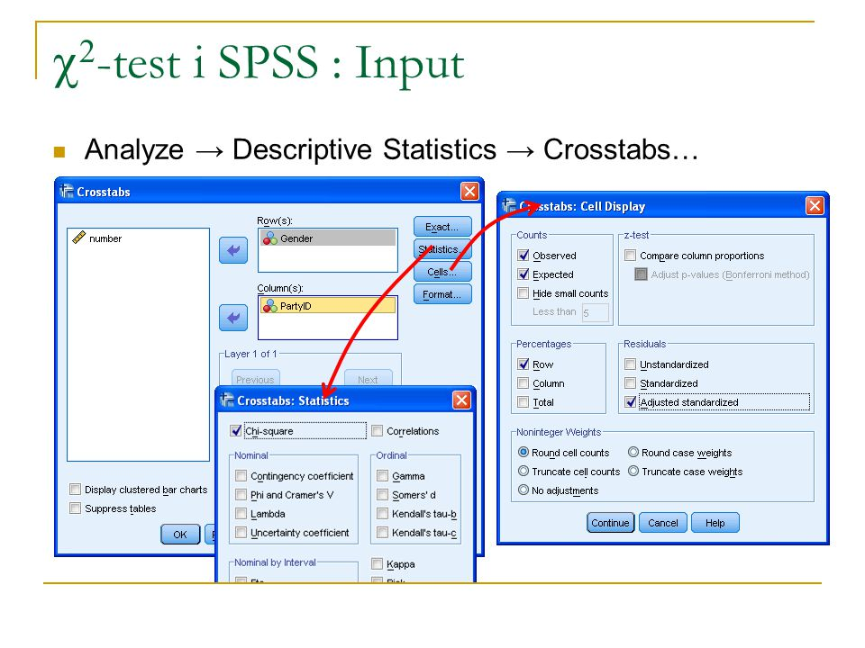 c2-test i SPSS : Input Analyze → Descriptive Statistics → Crosstabs…