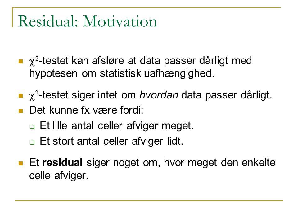 Residual: Motivation c2-testet kan afsløre at data passer dårligt med hypotesen om statistisk uafhængighed.