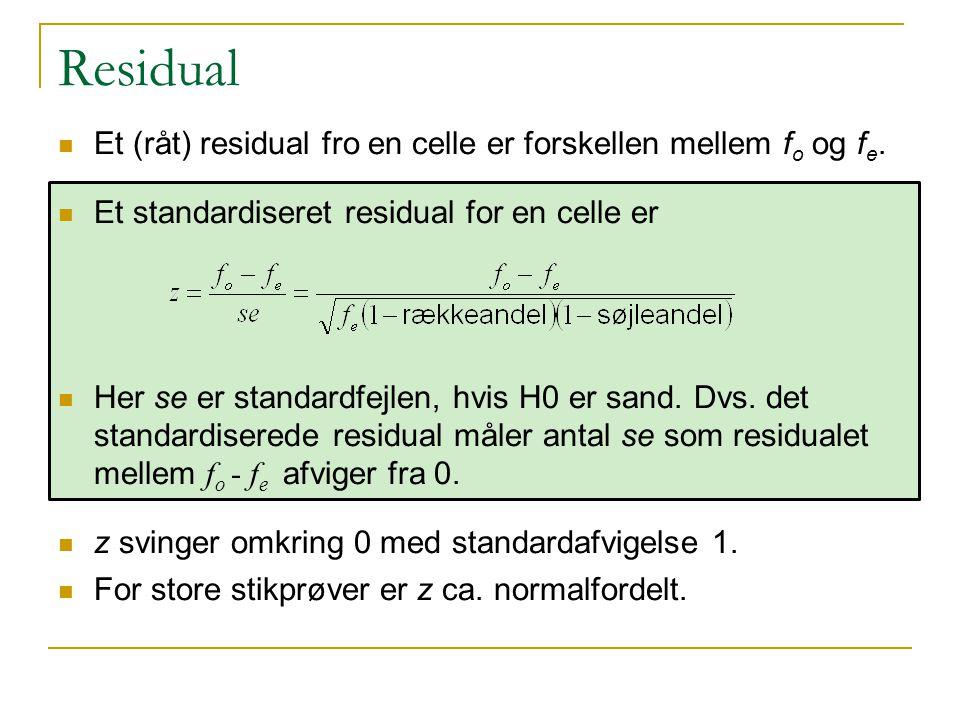 Residual Et (råt) residual fro en celle er forskellen mellem fo og fe.