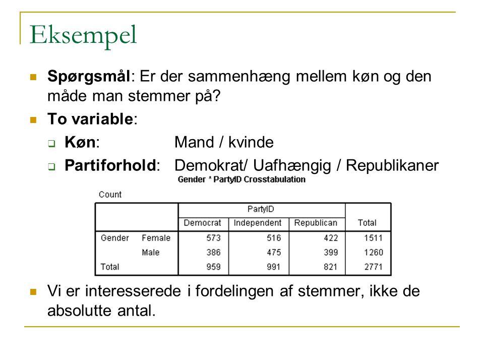 Eksempel Spørgsmål: Er der sammenhæng mellem køn og den måde man stemmer på To variable: Køn: Mand / kvinde.