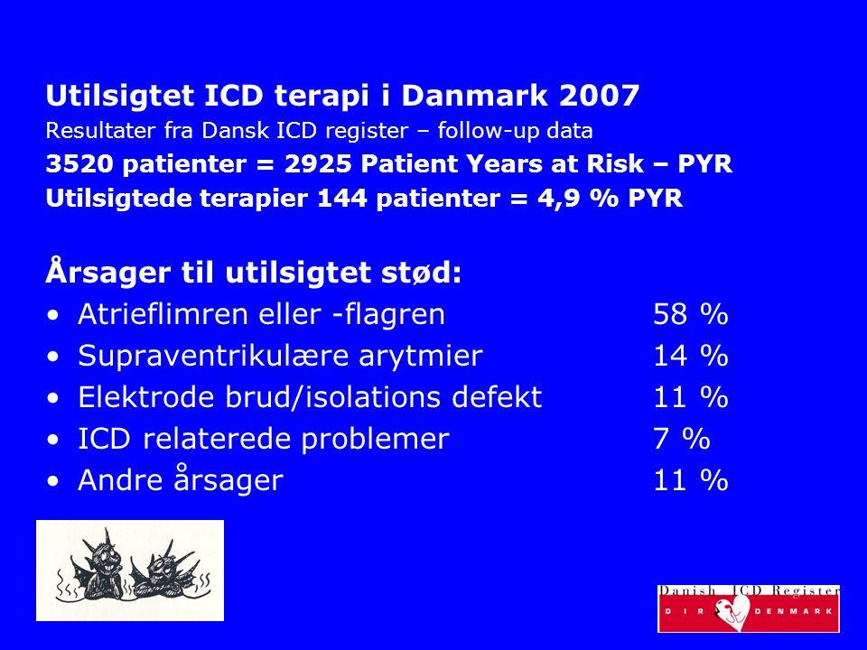 Utilsigtet ICD terapi i Danmark 2007