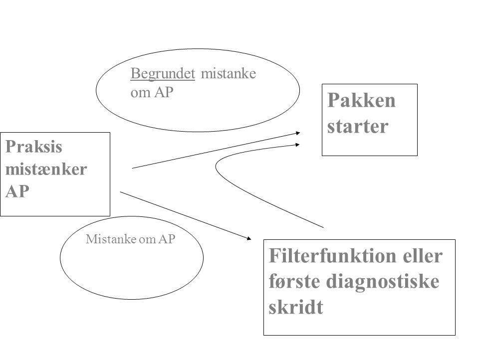 Filterfunktion eller første diagnostiske skridt Pakken starter