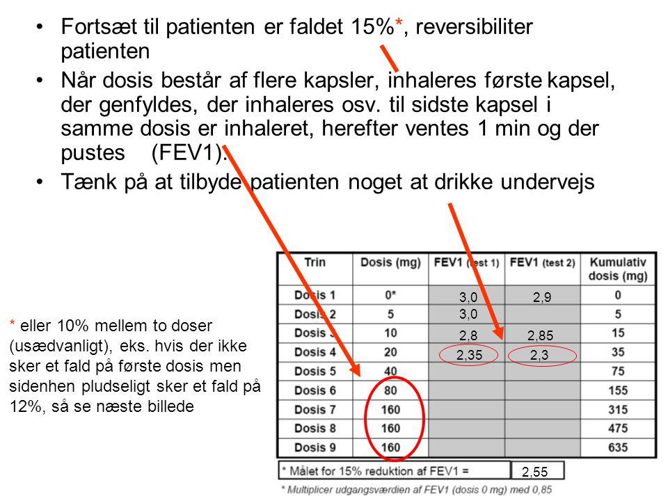 Fortsæt til patienten er faldet 15%*, reversibiliter patienten