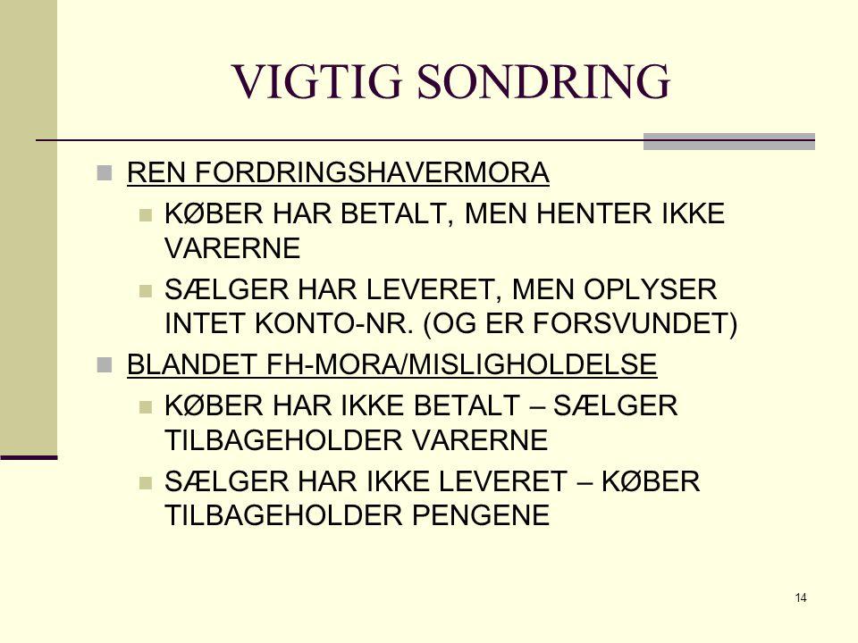 VIGTIG SONDRING REN FORDRINGSHAVERMORA