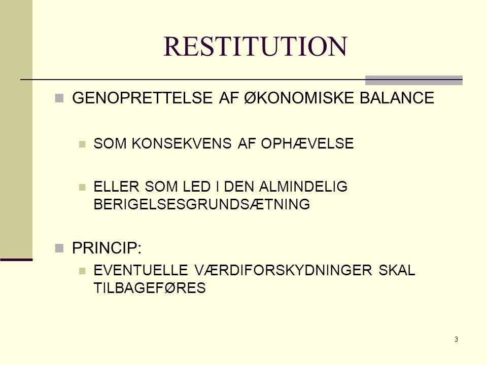 RESTITUTION GENOPRETTELSE AF ØKONOMISKE BALANCE PRINCIP: