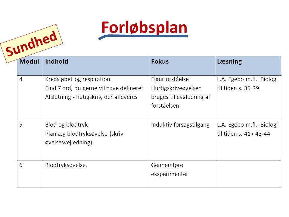 Forløbsplan Sundhed Modul Indhold Fokus Læsning 4